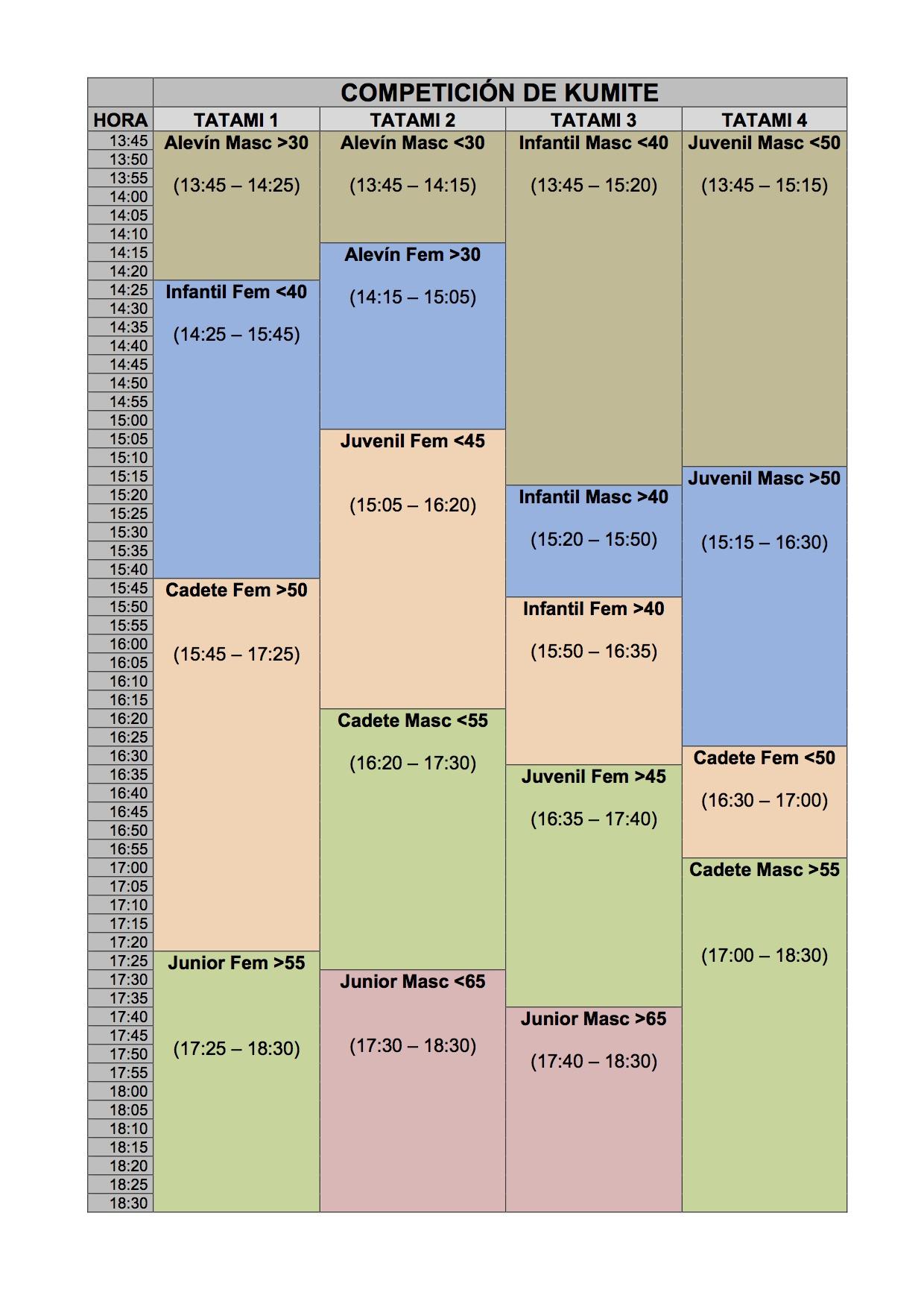 horarios-provisionales-de-competicion-kumite