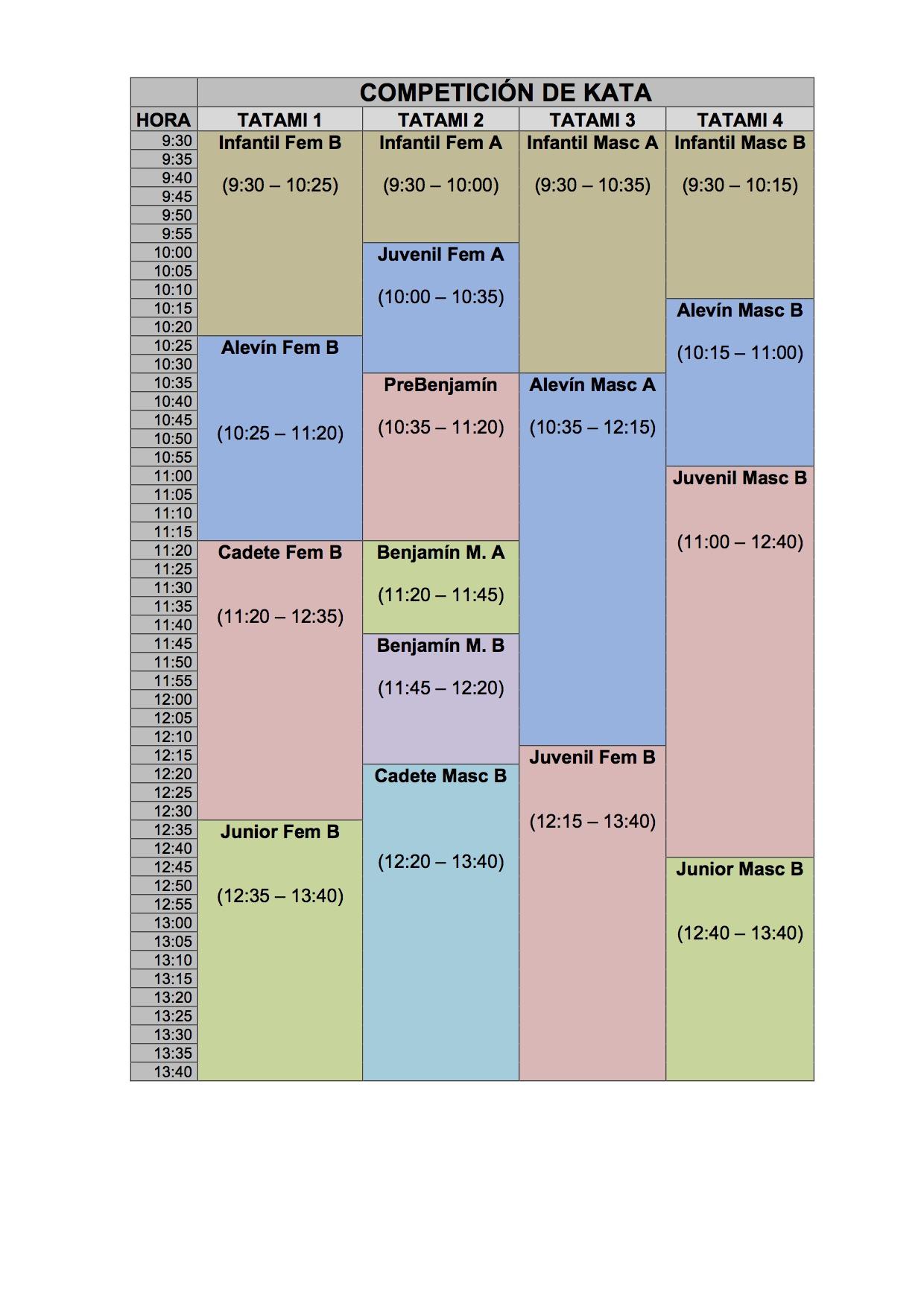horarios-provisionales-de-competicion-kata